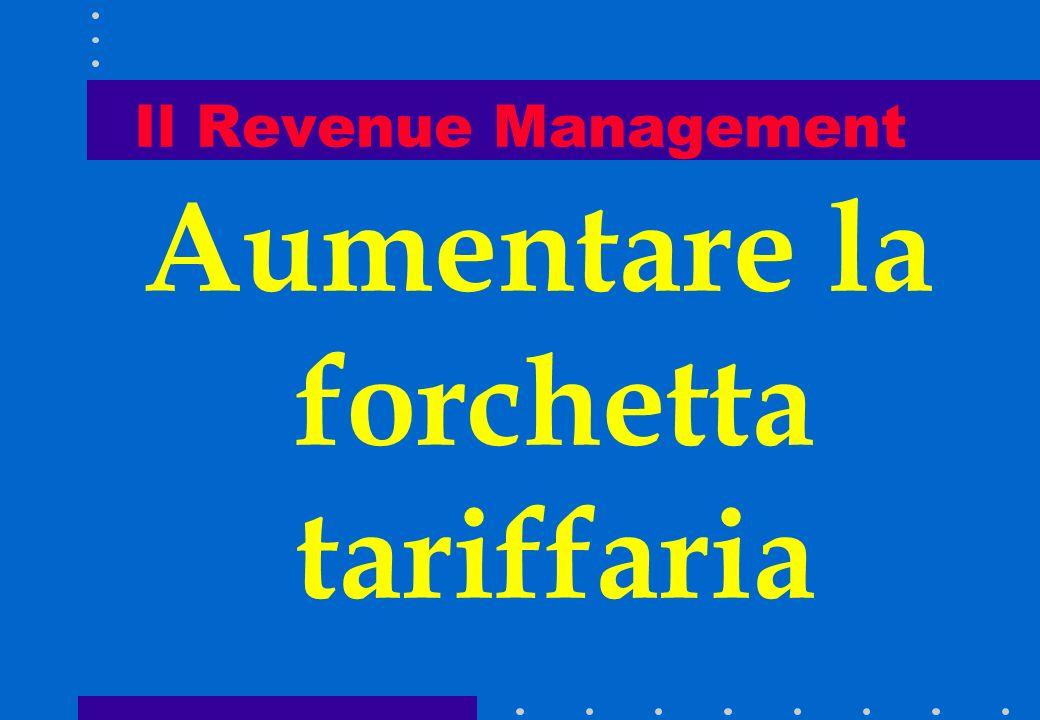 Il Revenue Management Aumentare la forchetta tariffaria