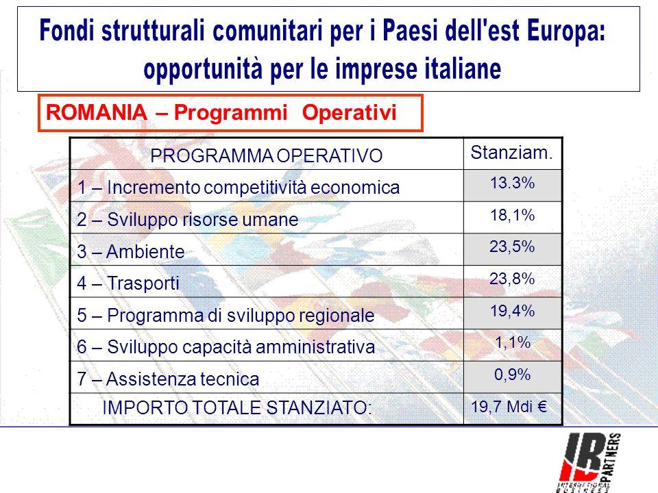 ROMANIA – Programmi Operativi PROGRAMMA OPERATIVO Stanziam.