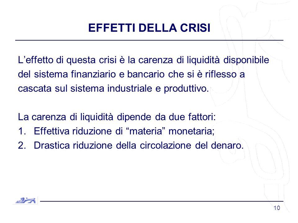 10 EFFETTI DELLA CRISI Leffetto di questa crisi è la carenza di liquidità disponibile del sistema finanziario e bancario che si è riflesso a cascata sul sistema industriale e produttivo.
