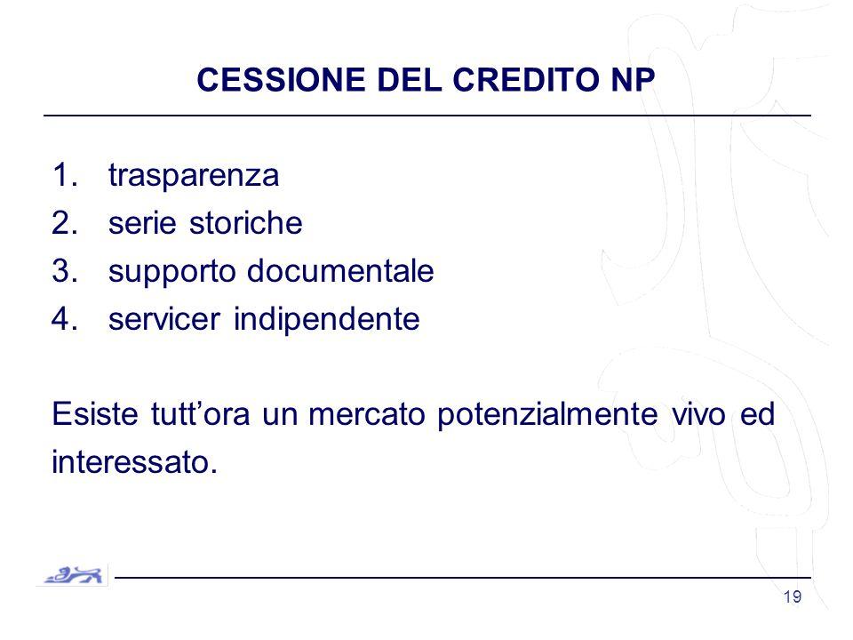 19 CESSIONE DEL CREDITO NP 1.trasparenza 2.serie storiche 3.supporto documentale 4.servicer indipendente Esiste tuttora un mercato potenzialmente vivo ed interessato.