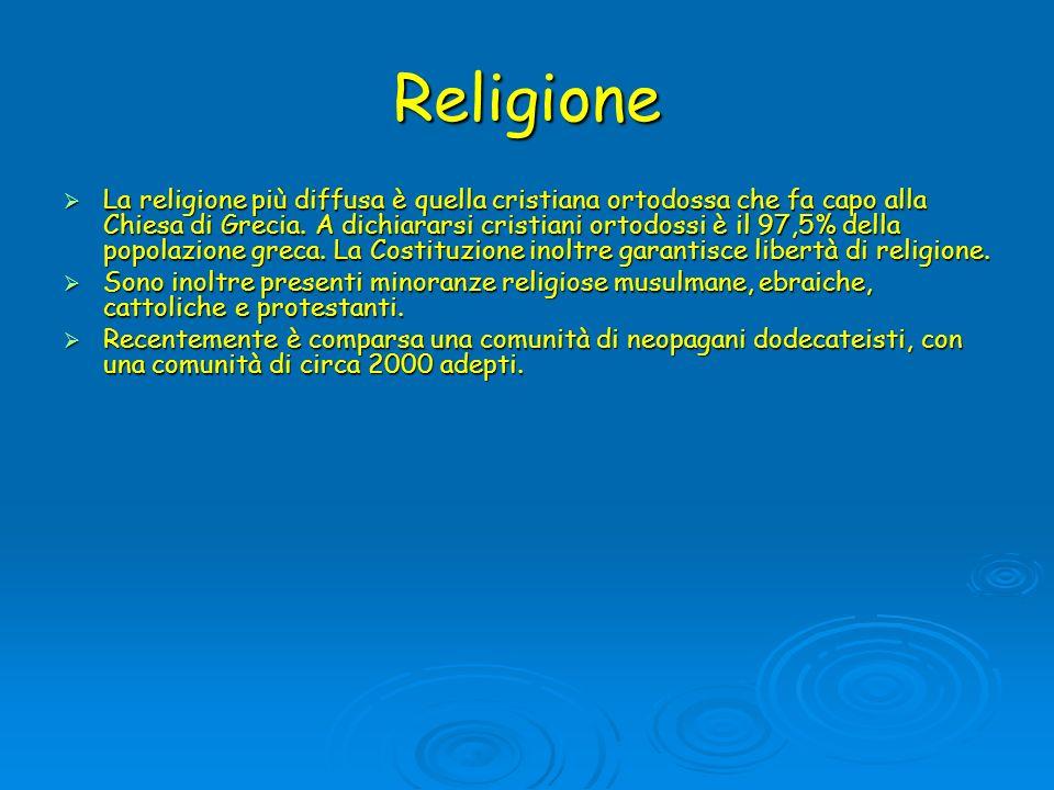 Religione La religione più diffusa è quella cristiana ortodossa che fa capo alla Chiesa di Grecia. A dichiararsi cristiani ortodossi è il 97,5% della