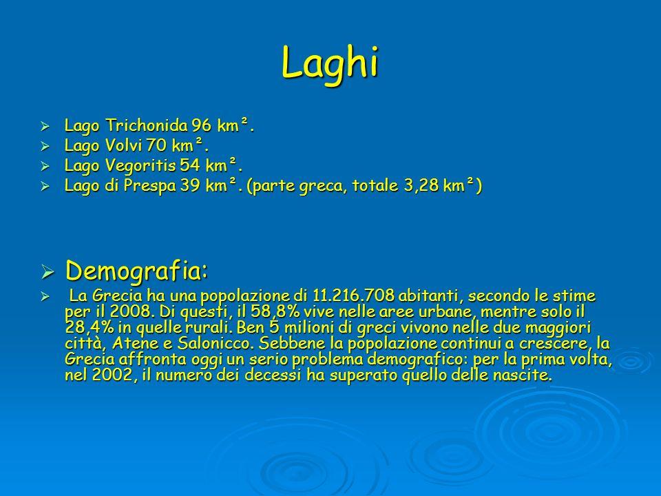Laghi Lago Trichonida 96 km². Lago Trichonida 96 km². Lago Volvi 70 km². Lago Volvi 70 km². Lago Vegoritis 54 km². Lago Vegoritis 54 km². Lago di Pres