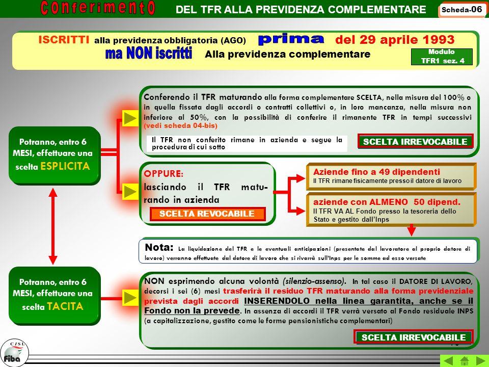 10 DEL TFR ALLA PREVIDENZA COMPLEMENTARE Potranno, entro 6 MESI, effettuare una scelta ESPLICITA Potranno, entro 6 MESI, effettuare una scelta TACITA