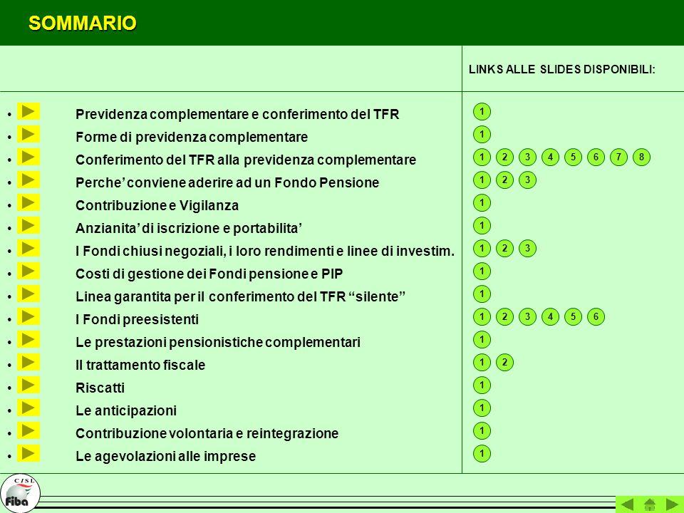 DEL TFR ALLA PREVIDENZA COMPLEMENTARE Scheda- 07/C Le quote di TFR che maturano dal 1° gennaio e fino al momento della scelta per il conferimento alla previdenza complementare rimangono in azienda.