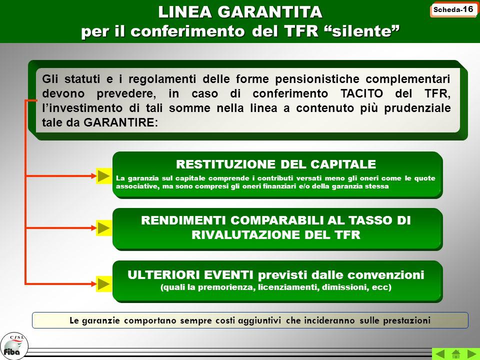 RESTITUZIONE DEL CAPITALE La garanzia sul capitale comprende i contributi versati meno gli oneri come le quote associative, ma sono compresi gli oneri
