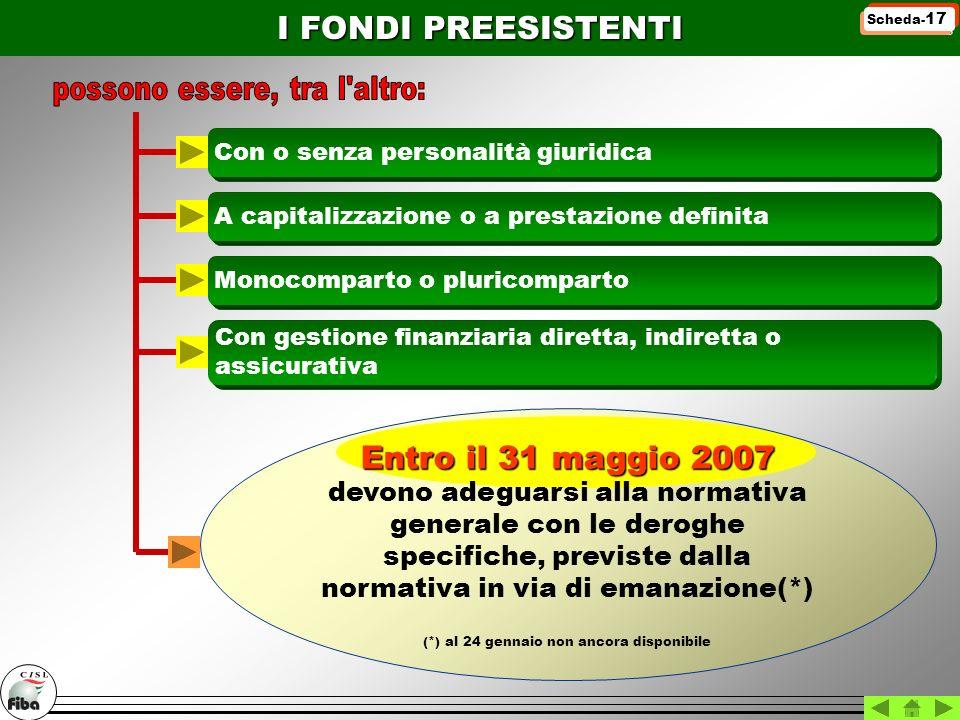 Con o senza personalità giuridica I FONDI PREESISTENTI A capitalizzazione o a prestazione definita Monocomparto o pluricomparto Con gestione finanziar