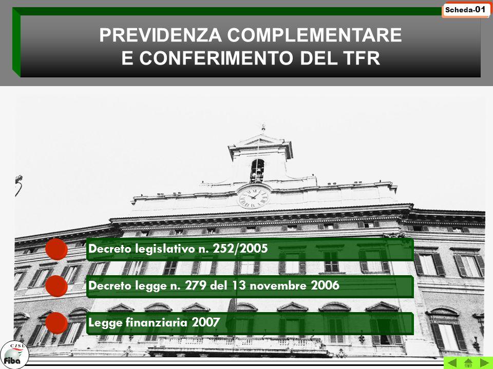 PREVIDENZA COMPLEMENTARE E CONFERIMENTO DEL TFR Decreto legislativo n. 252/2005 Decreto legge n. 279 del 13 novembre 2006 Legge finanziaria 2007 SCHED