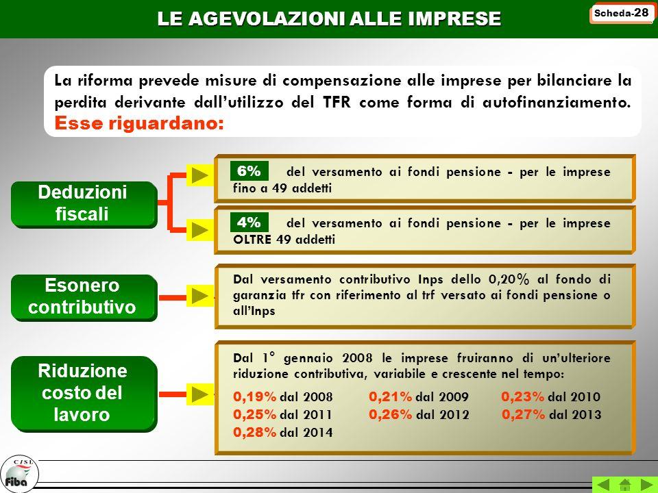 LE AGEVOLAZIONI ALLE IMPRESE del versamento ai fondi pensione - per le imprese fino a 49 addetti 6% La riforma prevede misure di compensazione alle im