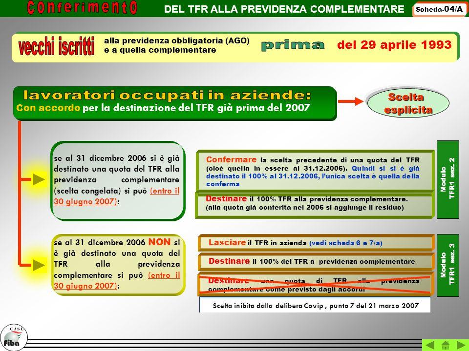DEL TFR ALLA PREVIDENZA COMPLEMENTARE SCHEDA 6 Scheda- 04/B Sceltaesplicita del 29 aprile 1993 alla previdenza obbligatoria (AGO) e a quella complementare I vecchi iscritti possono, entro il 30 giugno, effettuare una SENZA accordo per la destinazione del TFR già prima del 2007 Lasciare il TFR in azienda (vedi scheda 6 e 7/a) Destinare il 100% del TFR a previdenza complementare Destinare alla previdenza complementare una quota di TFR a scelta tra il 50% ed il 100% Modulo TFR1 sez.