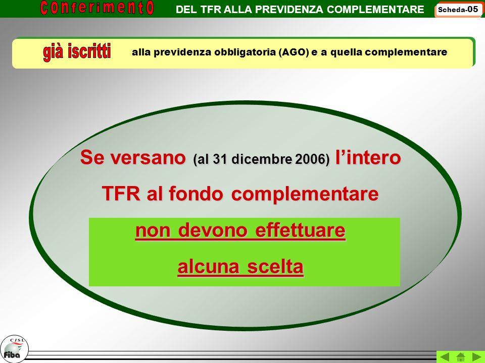 DEL TFR ALLA PREVIDENZA COMPLEMENTARE Se versano (al 31 dicembre 2006) lintero TFR al fondo complementare non devono effettuare alcuna scelta SCHEDA 6