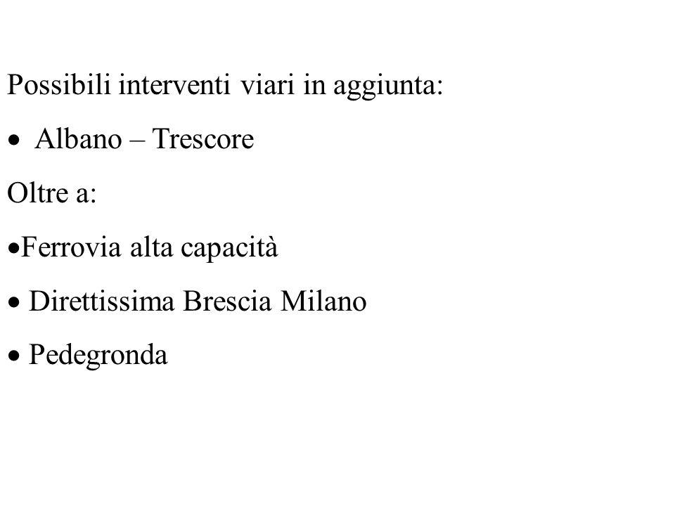 Possibili interventi viari in aggiunta: Albano – Trescore Oltre a: Ferrovia alta capacità Direttissima Brescia Milano Pedegronda