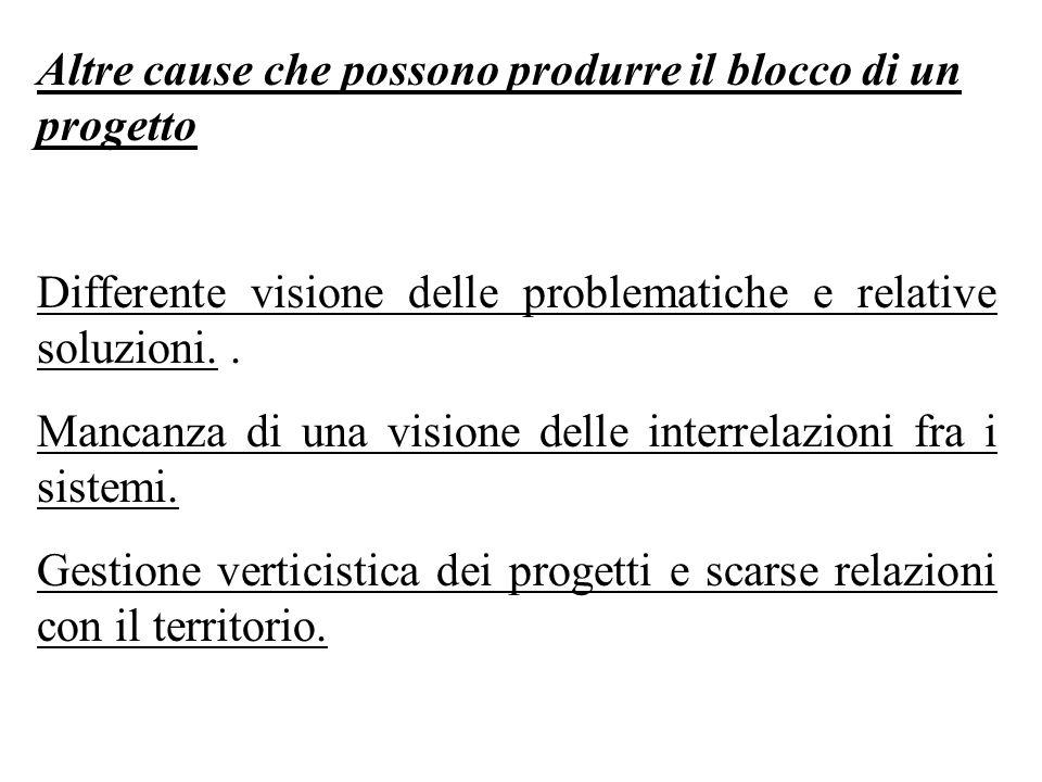 Altre cause che possono produrre il blocco di un progetto Differente visione delle problematiche e relative soluzioni..