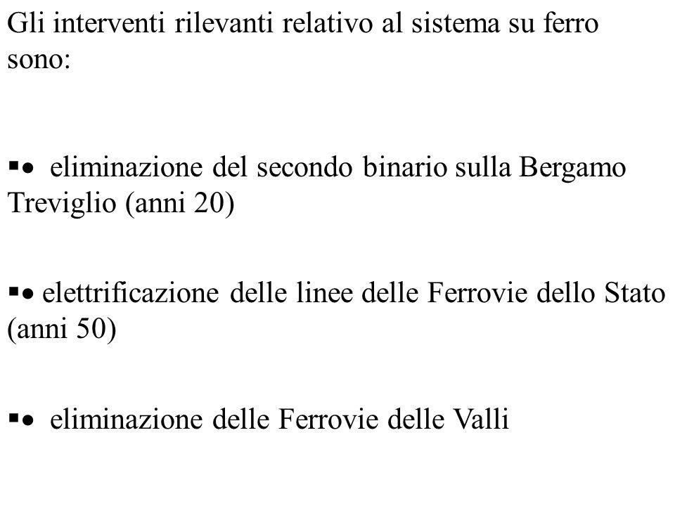 Gli interventi rilevanti relativo al sistema su ferro sono: eliminazione del secondo binario sulla Bergamo Treviglio (anni 20) elettrificazione delle linee delle Ferrovie dello Stato (anni 50) eliminazione delle Ferrovie delle Valli