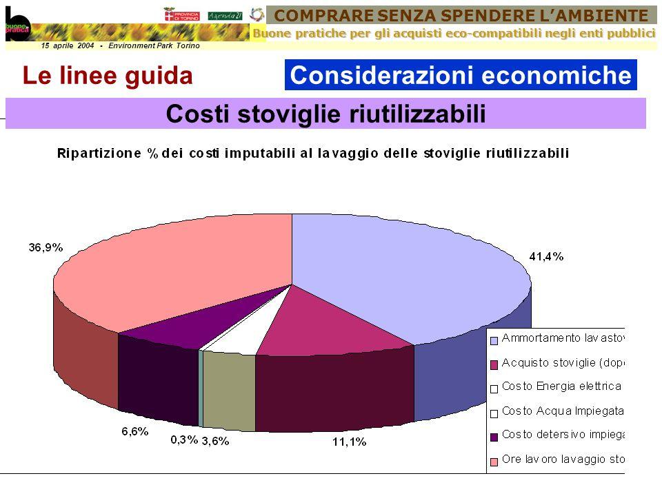 COMPRARE SENZA SPENDERE LAMBIENTE 15 aprile 2004 - Environment Park Torino Buone pratiche per gli acquisti eco-compatibili negli enti pubblici Le linee guidaConsiderazioni economiche Costi stoviglie riutilizzabili