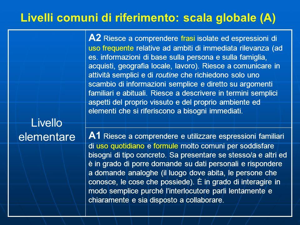 Livelli comuni di riferimento: scala globale (A) Livello elementare A2 Riesce a comprendere frasi isolate ed espressioni di uso frequente relative ad