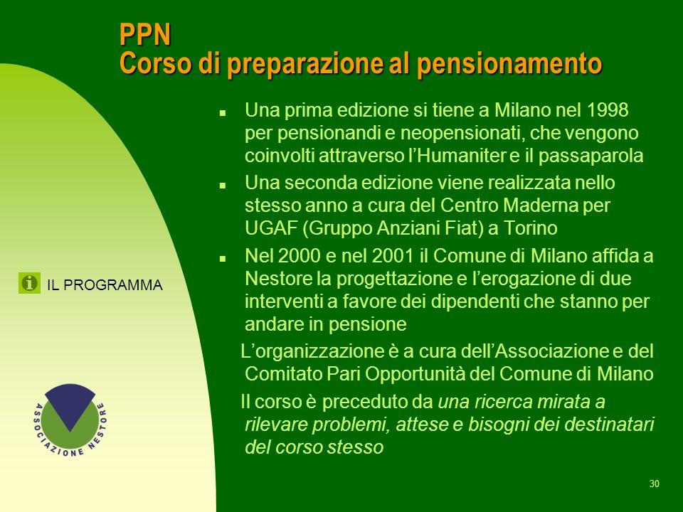 29 FFN Corso per formatori sui processi di transizione dal lavoro al pensionamento n Destinato a formatori attivi nellassociazionismo con specifica es