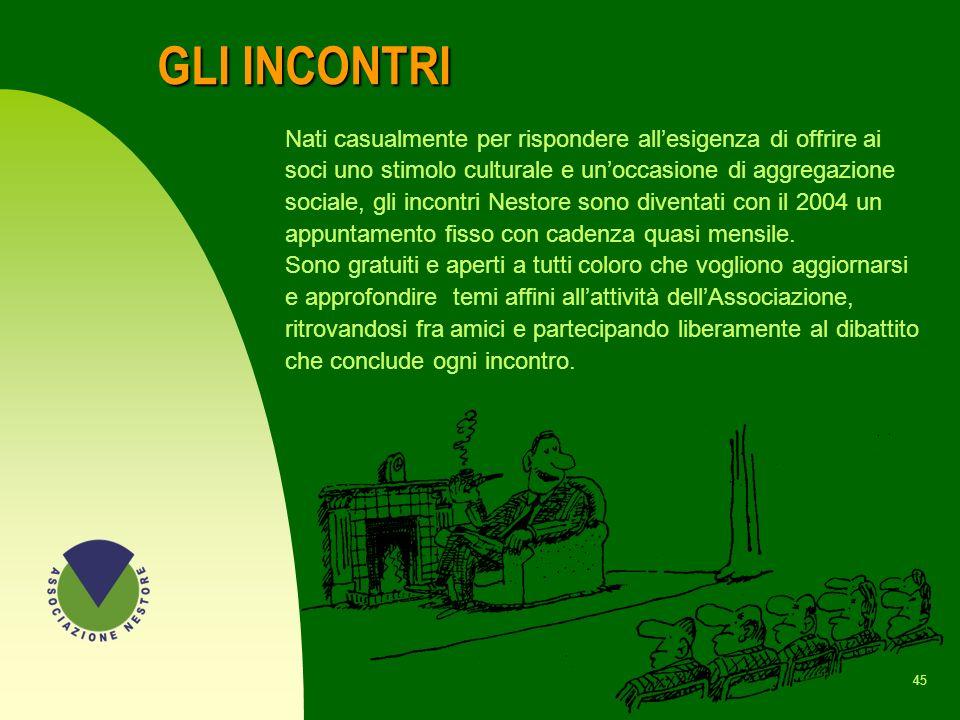 44 I LIBRI n DAL LAVORO AL PENSIONAMENTO, VISSUTI, PROGETTI, A. Albanese, C. Facchini, G. Vitrotti, F. Angeli, 2006 n FRAMMENTI DI VITA, a cura della