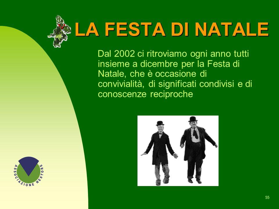 54 Il sito WEB n Appare su internet nel luglio 2000 n Grazie ad un progetto realizzato dallAIM, lITSOS e la Provincia di Milano, il sito è stato inser