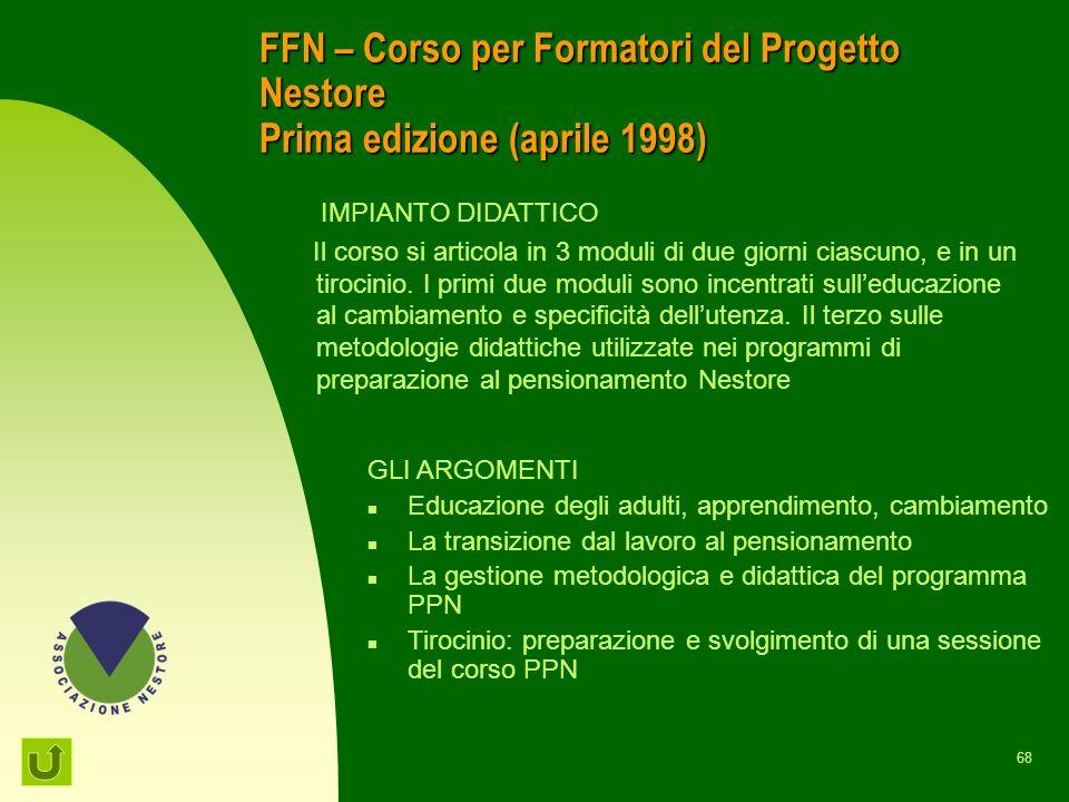 67 PPN – Programma Nestore di preparazione al pensionamento Prima edizione (11 maggio – 9 giugno 1998) OBIETTIVO Mettere in grado i partecipanti di ut