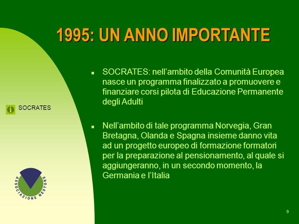 GLI EVENTI DA RICORDARE n 17 ottobre 2000: partecipazione al convegno organizzato da SODALITAS e intitolato Sodalitas, un ponte tra impresa e non-profit.