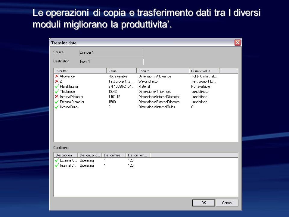 Le operazioni di copia e trasferimento dati tra I diversi moduli migliorano la produttivita.