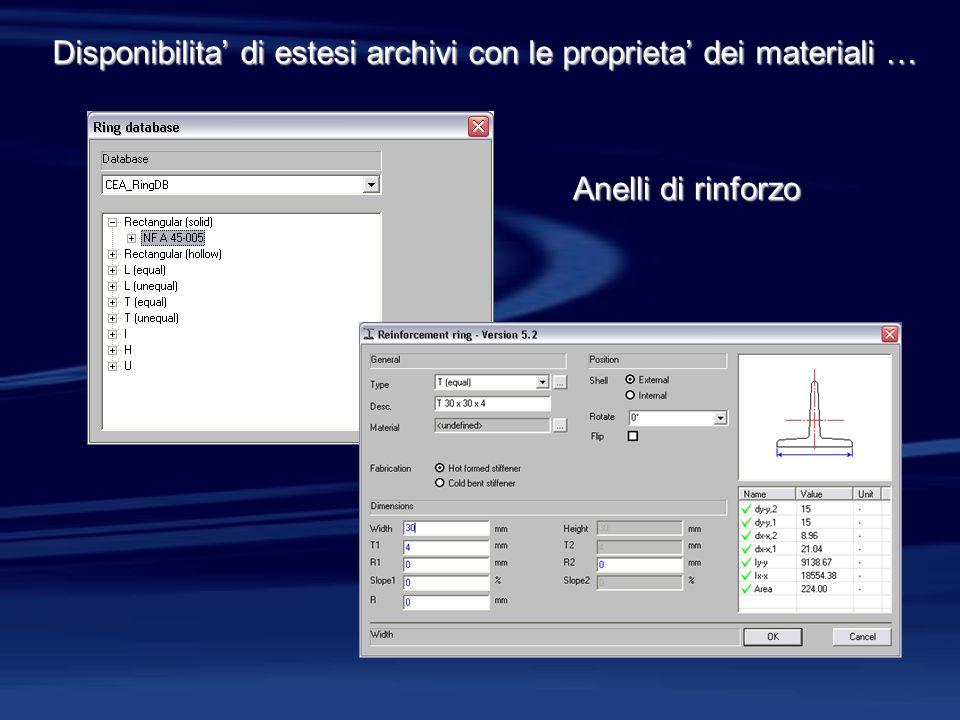 Anelli di rinforzo Disponibilita di estesi archivi con le proprieta dei materiali …