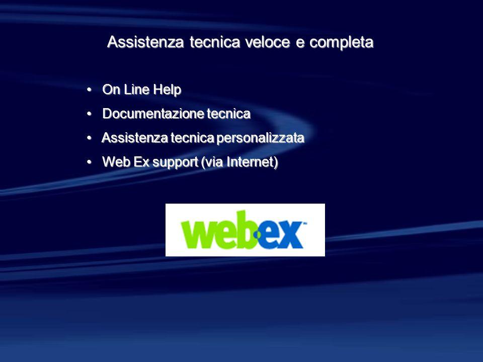 Assistenza tecnica veloce e completa On Line Help On Line Help Documentazione tecnica Documentazione tecnica Assistenza tecnica personalizzata Assiste