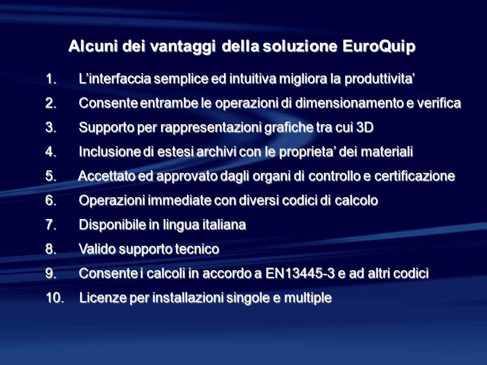 Alcuni dei vantaggi della soluzione EuroQuip 1. Linterfaccia semplice ed intuitiva migliora la produttivita 2. Consente entrambe le operazioni di dime
