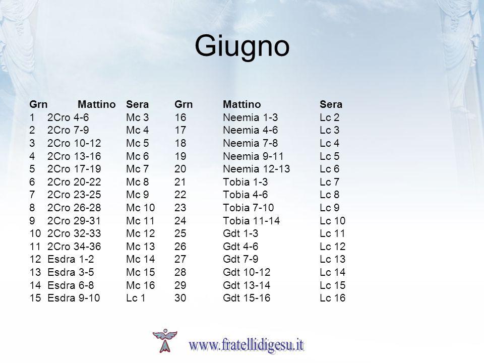 Giugno GrnMattinoSeraGrnMattinoSera 12Cro 4-6Mc 316Neemia 1-3Lc 2 22Cro 7-9Mc 417Neemia 4-6Lc 3 32Cro 10-12Mc 518Neemia 7-8Lc 4 42Cro 13-16Mc 619Neemi