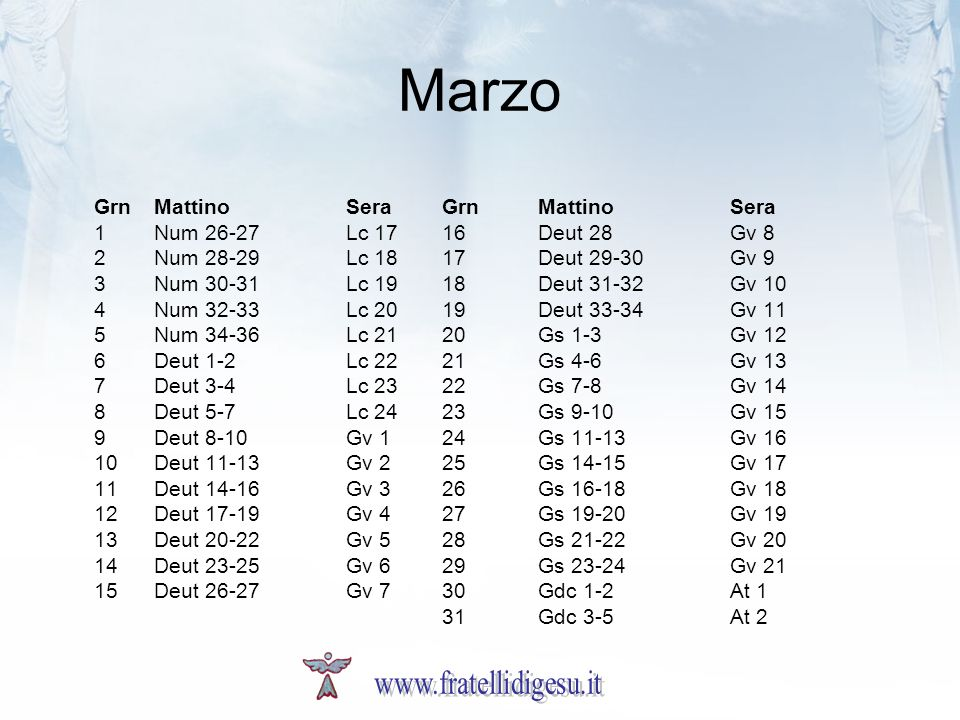 Marzo GrnMattinoSeraGrnMattinoSera 1Num 26-27Lc 1716Deut 28Gv 8 2Num 28-29Lc 1817Deut 29-30Gv 9 3Num 30-31Lc 1918Deut 31-32Gv 10 4Num 32-33Lc 2019Deut