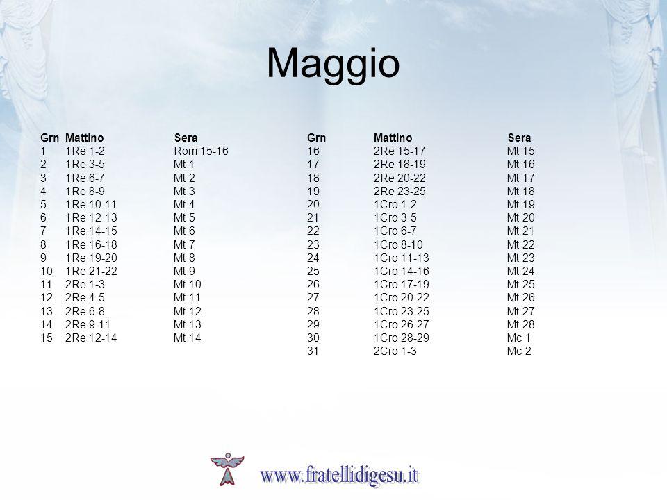 Maggio GrnMattinoSeraGrnMattinoSera 11Re 1-2Rom 15-16162Re 15-17Mt 15 21Re 3-5Mt 1172Re 18-19Mt 16 31Re 6-7Mt 2182Re 20-22Mt 17 41Re 8-9Mt 3192Re 23-2