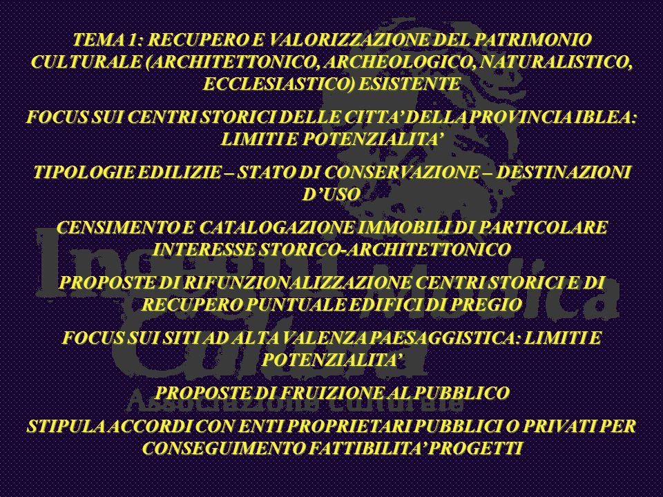 TEMA 1: RECUPERO E VALORIZZAZIONE DEL PATRIMONIO CULTURALE (ARCHITETTONICO, ARCHEOLOGICO, NATURALISTICO, ECCLESIASTICO) ESISTENTE FOCUS SUI CENTRI STO