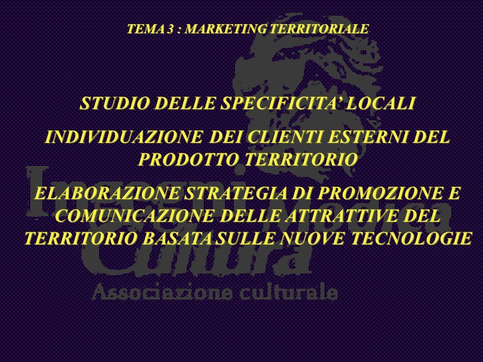 TEMA 3 : MARKETING TERRITORIALE STUDIO DELLE SPECIFICITA LOCALI INDIVIDUAZIONE DEI CLIENTI ESTERNI DEL PRODOTTO TERRITORIO ELABORAZIONE STRATEGIA DI P