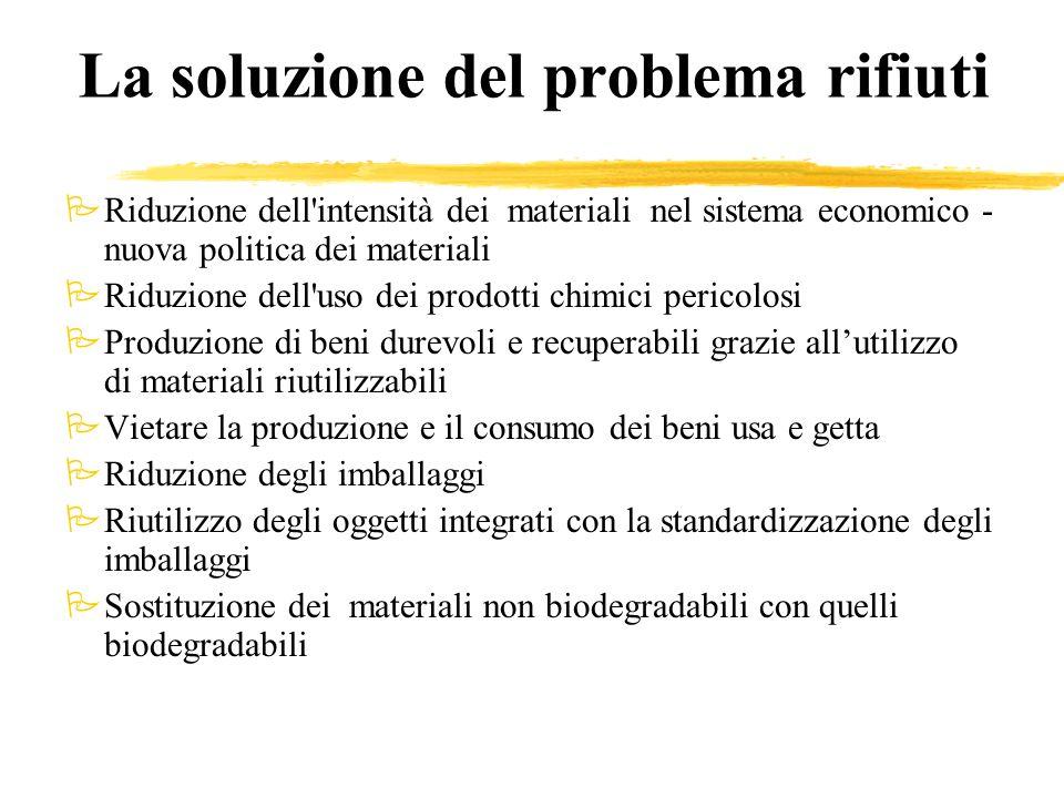 La soluzione del problema rifiuti PRiduzione dell'intensità dei materiali nel sistema economico - nuova politica dei materiali PRiduzione dell'uso dei