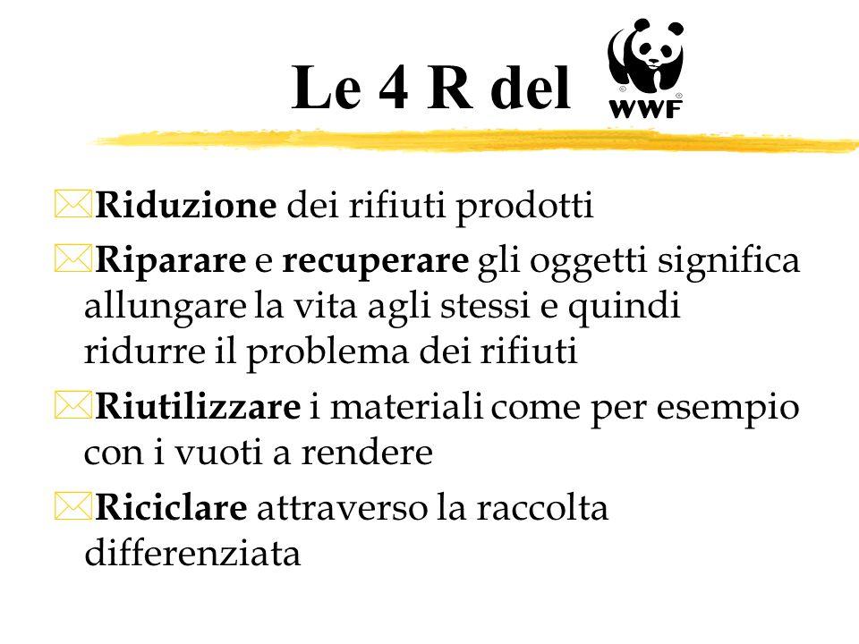 Le 4 R del * Riduzione dei rifiuti prodotti * Riparare e recuperare gli oggetti significa allungare la vita agli stessi e quindi ridurre il problema d