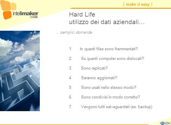 ( make it easy ) Hard Life utilizzo dei dati aziendali… 1.In quanti files sono frammentati? 2. Su quanti computer sono dislocati? 3. Sono replicati? 4