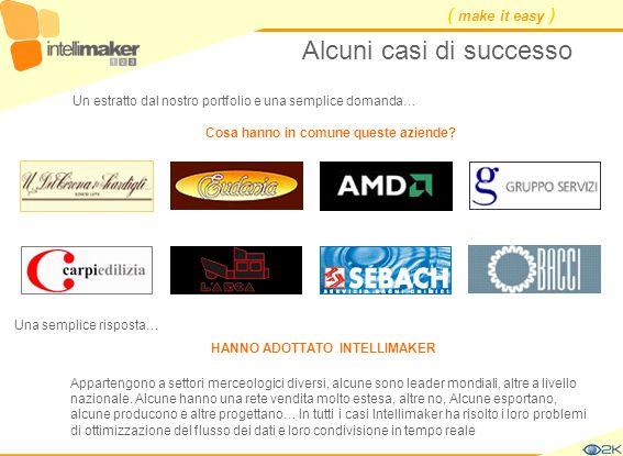 ( make it easy ) Alcuni casi di successo Un estratto dal nostro portfolio e una semplice domanda… Cosa hanno in comune queste aziende? Una semplice ri