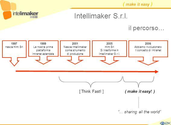 ( make it easy ) Intellimaker S.r.l. il percorso… 1997 nasce Hint Srl 2006 Abbiamo rivoluzionato Il concetto di Intranet 1999 La nostra prima piattafo