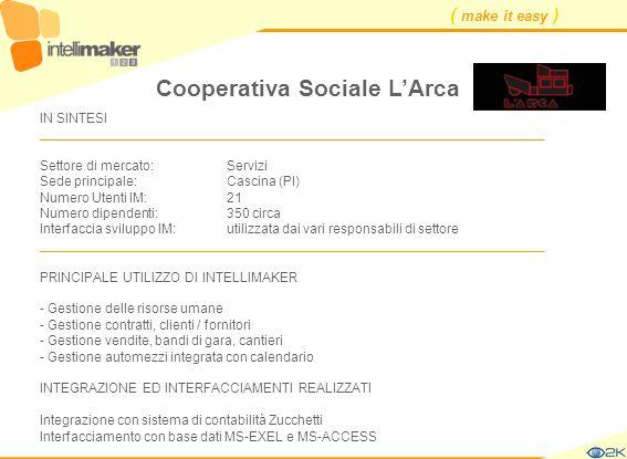 ( make it easy ) Cooperativa Sociale LArca IN SINTESI ____________________________________________________________________ Settore di mercato: Servizi