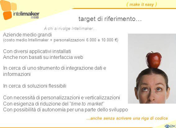 ( make it easy ) target di riferimento… Aziende medio grandi (costo medio Intellimaker + personalizzazioni 6.000 e 10.000 ) Con diversi applicativi in