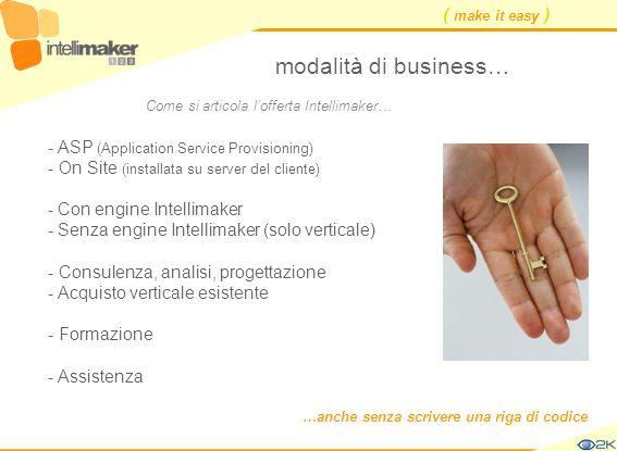 ( make it easy ) modalità di business… - ASP (Application Service Provisioning) - On Site (installata su server del cliente) - Con engine Intellimaker