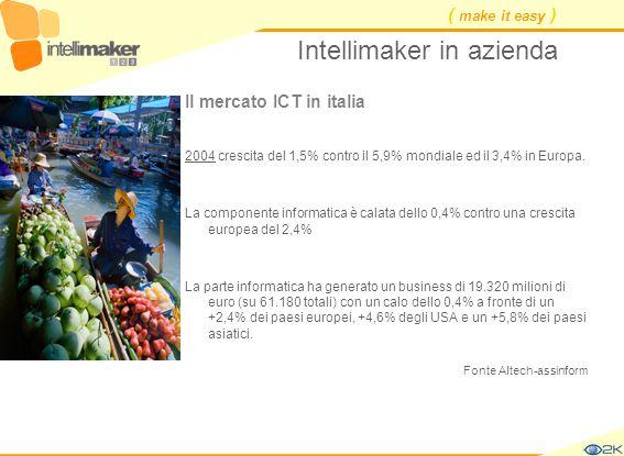 ( make it easy ) Il mercato ICT in italia 2004 crescita del 1,5% contro il 5,9% mondiale ed il 3,4% in Europa. La componente informatica è calata dell