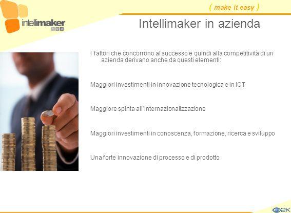 ( make it easy ) I fattori che concorrono al successo e quindi alla competitività di un azienda derivano anche da questi elementi: Maggiori investimen