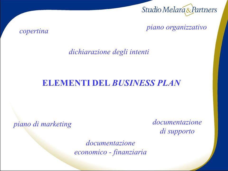 ELEMENTI DEL BUSINESS PLAN Copertina; Dichiarazione degli intenti; Il piano organizzativo; Il piano di marketing; Documentazione economico – finanziar