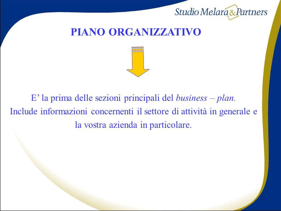PIANO ORGANIZZATIVO E la prima delle sezioni principali del business – plan. Include informazioni concernenti il settore di attività in generale e la