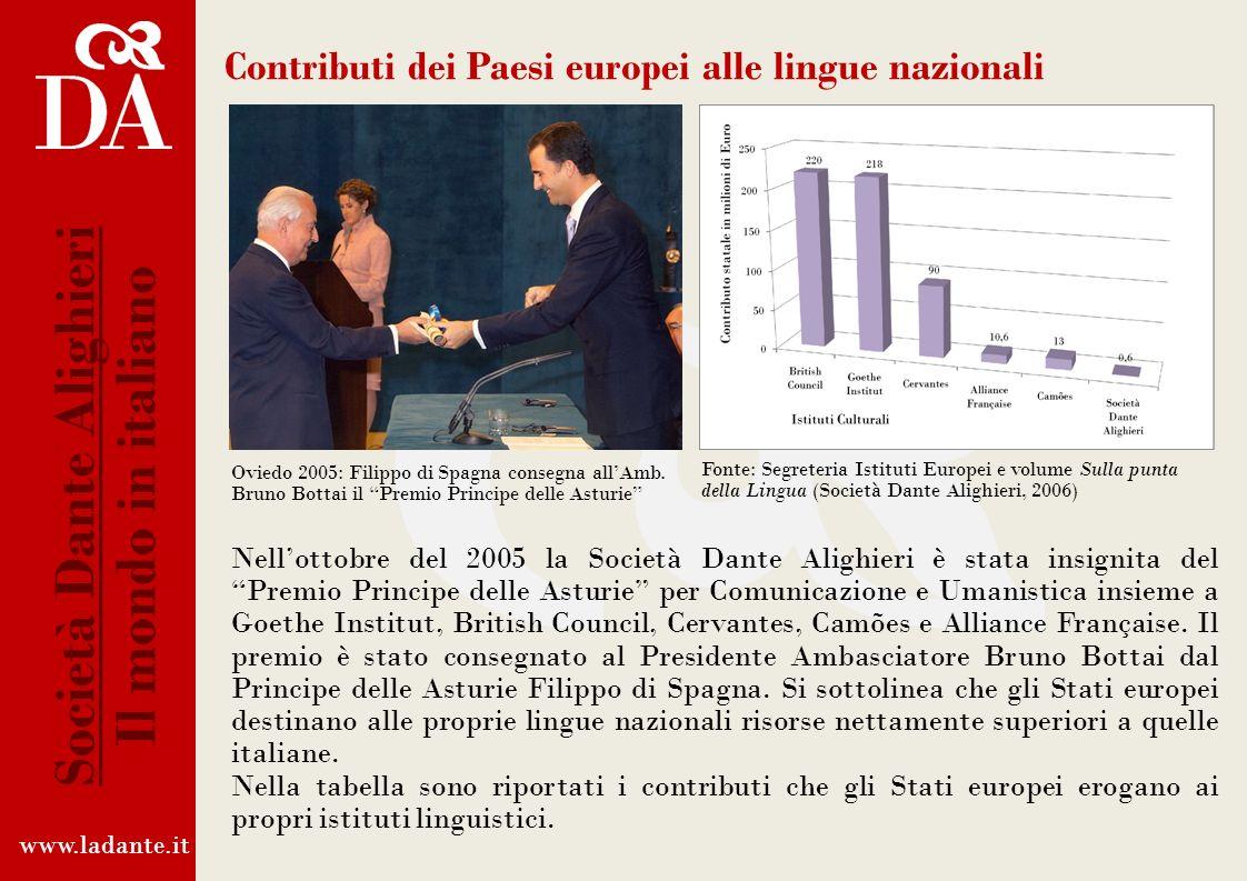 Prova il tuo italiano Dal 2005 la Società Dante Alighieri ha dato il via su www.ladante.it alla sezione Prova il tuo italiano, una campagna didattica
