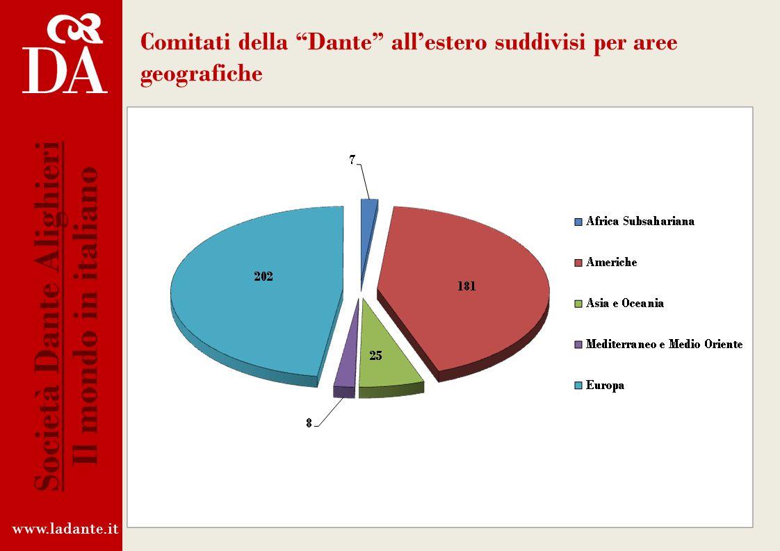 La Società Dante Alighieri nel mondo La Dante opera nel mondo per mezzo di 423 Comitati che svolgono ogni anno in 75 Paesi esteri 8.698 corsi di lingu