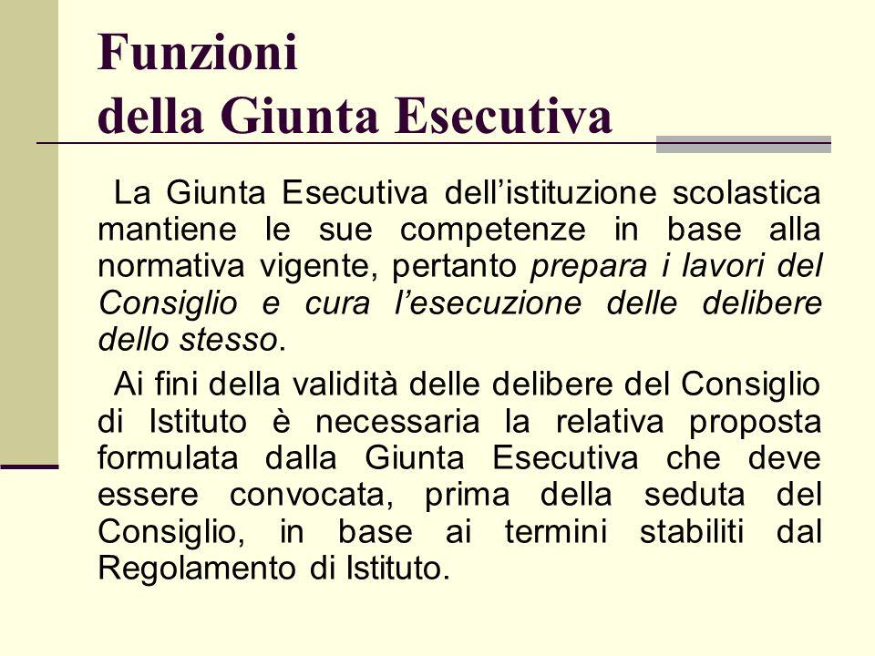 Funzioni della Giunta Esecutiva La Giunta Esecutiva dellistituzione scolastica mantiene le sue competenze in base alla normativa vigente, pertanto pre