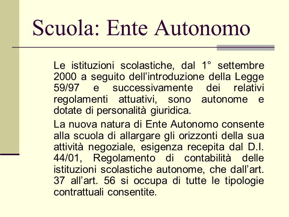 Scuola: Ente Autonomo Le istituzioni scolastiche, dal 1° settembre 2000 a seguito dellintroduzione della Legge 59/97 e successivamente dei relativi re