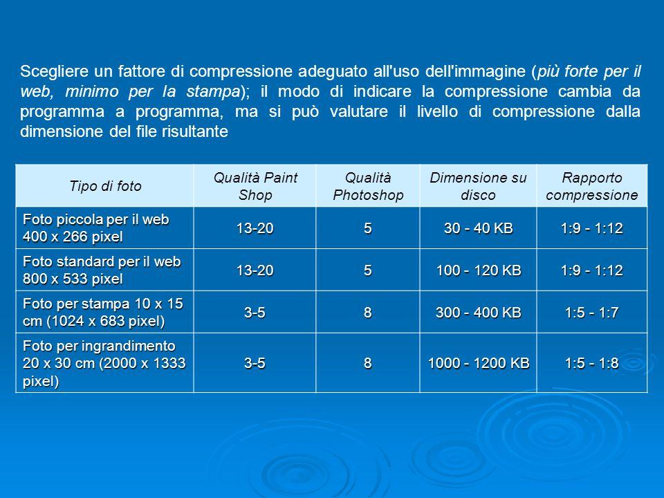 Scegliere un fattore di compressione adeguato all'uso dell'immagine (più forte per il web, minimo per la stampa); il modo di indicare la compressione